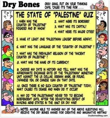 The State of Palestine Quiz